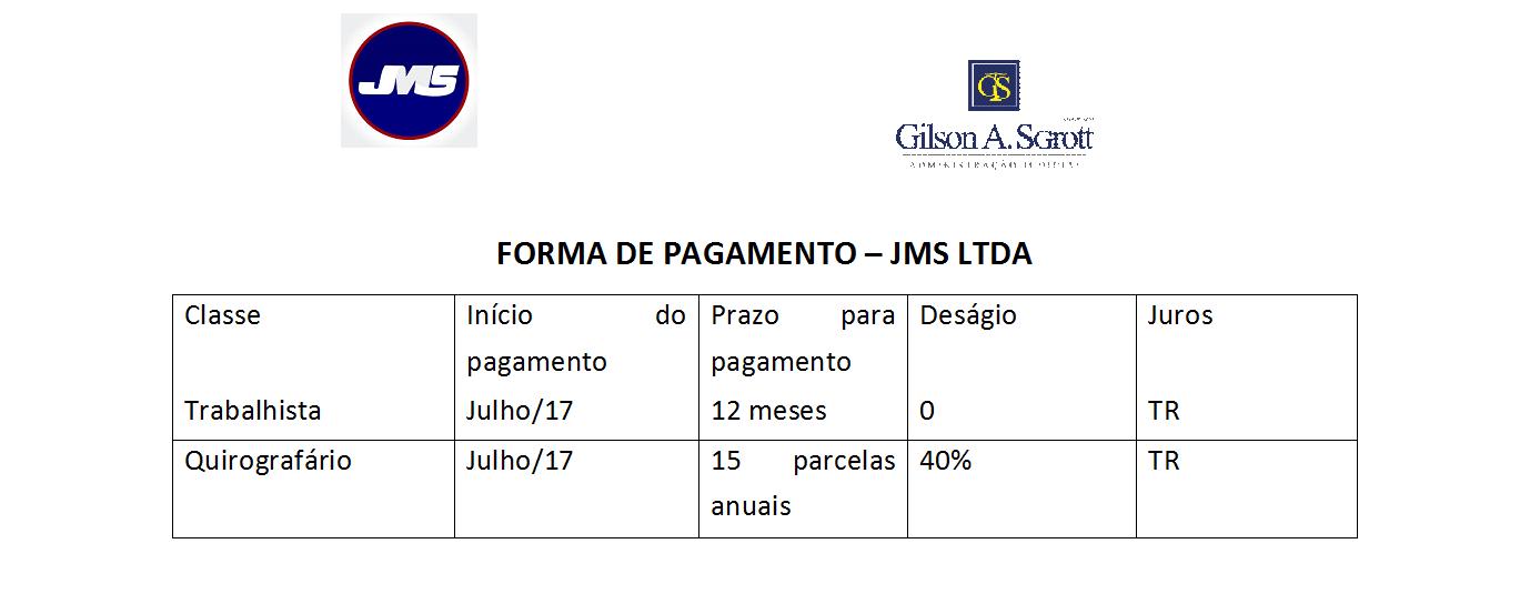 Forma de Pagamento – JMS